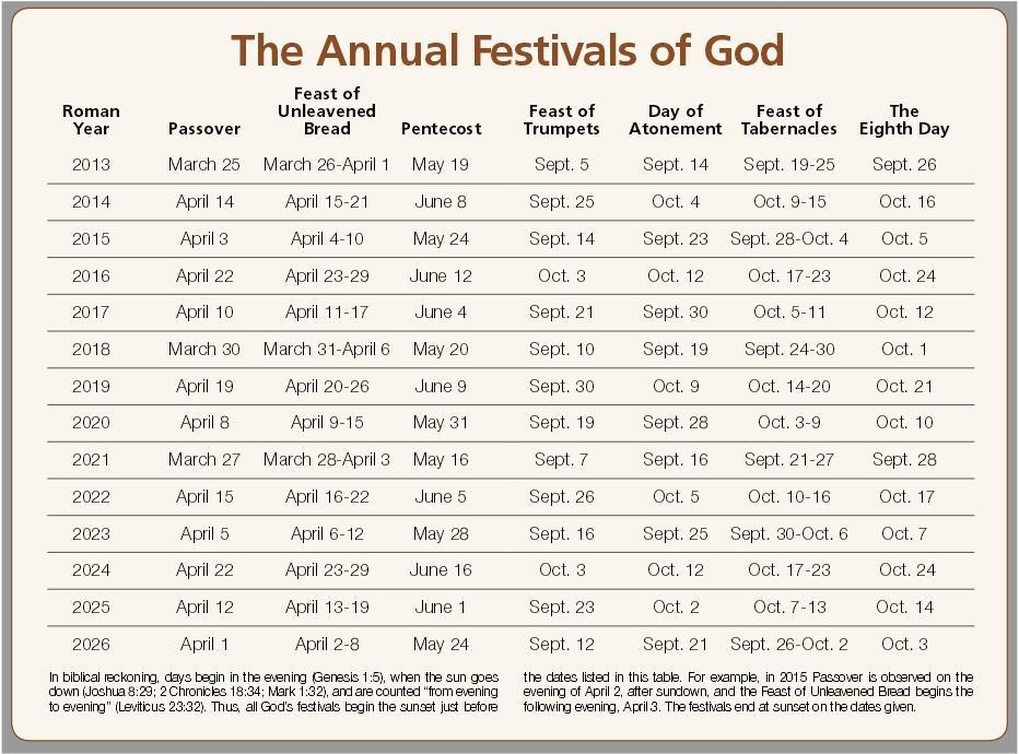 Holy Day calendar 2013-2016